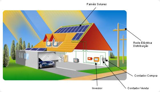 Fotovoltaica Didaskalia